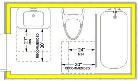 Minimum Size For Bathroom With Shower Minimum Bathroom Dimensions With Shower Pictures To Pin On