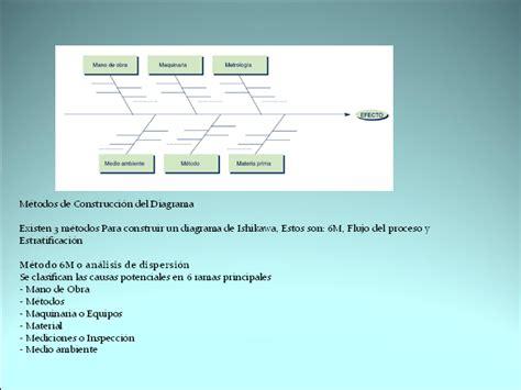 preguntas basicas de metrologia aseguramiento de la calidad monografias