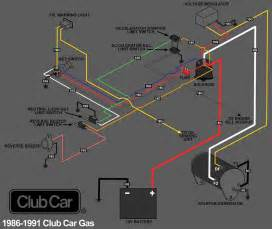 yamaha electric golf cart wiring diagram 09 yamaha g9 golf