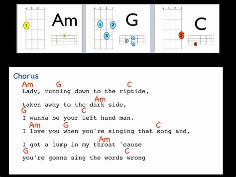 Tutorial Ukulele Riptide | riptide by vance joy lyrics and uke chords youtube