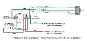 2 solenoid 2 switch oildyne wiring diagram page 1