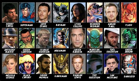 film justice league cast justice league movie casting justice league of america