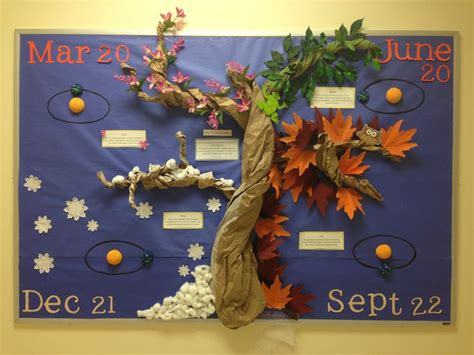Seasons Board 1000 images about weather and seasons on