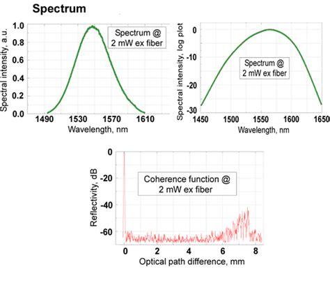 superluminescent diode wiki superluminescent diode spectrum 28 images superluminescent diode spectrum 28 images