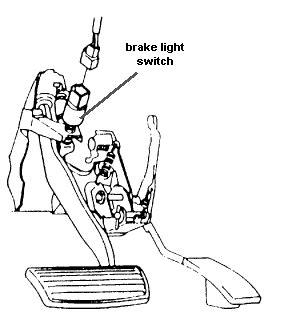 Honda Accord Brake Light Switch 95 Honda Accord 3 Brake Lights Lights Signals Relay