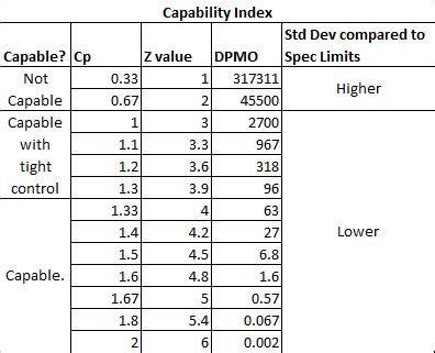 Index To Disability Examination Worksheets C P Exams by 100 Index To Disability Examination Worksheets C P