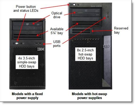 3rdquote ibm system x x3100m4 series models