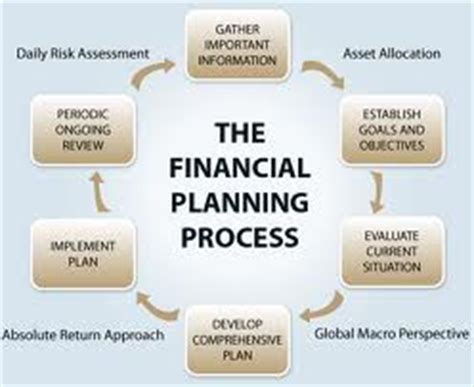holistic financial planning 187 home