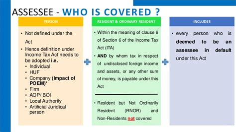 section 2 47 of income tax act undisclosed foreign income and assets and imposition of