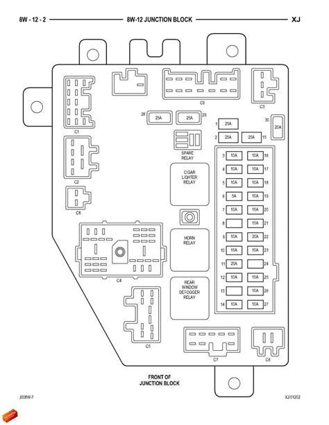 Cabin Fuse Panel Diagram For 2000 Xj Sport Jeep Cherokee