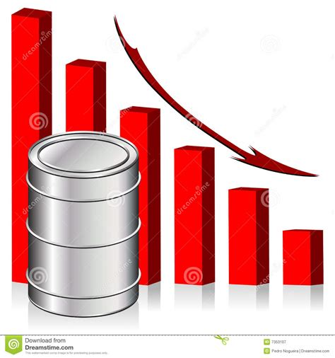 oil prices new low low oil price royalty free stock photography image 7353107
