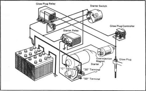 typical wiring diagram starter relay typical wiring