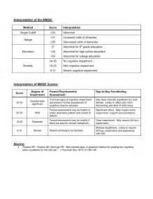 Mental Status Template by Mental Status Template Mental Status Examination