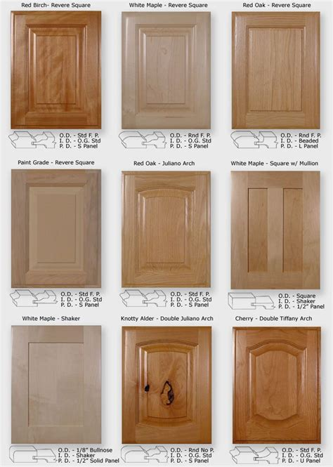 Kitchen Cabinet Door Refacing The 25 Best Replacement Cabinet Doors Ideas On Pinterest Cabinet Door Makeover Replacement