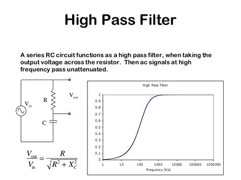 diagramme de bode d 233 high pass filter rc 28 images high pass filter hpf rc