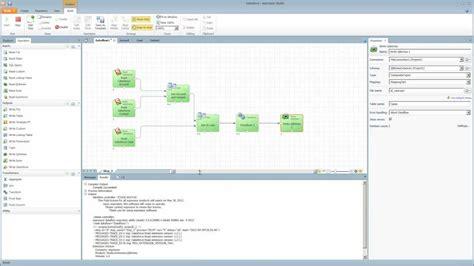 qlikview expressor tutorial pdf tutorial using read salesforce and write qlikview