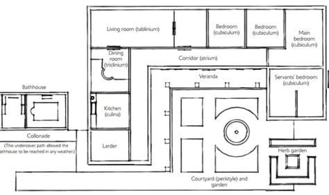 villa rustica floor plan 17 artistic floor plan of a roman villa architecture
