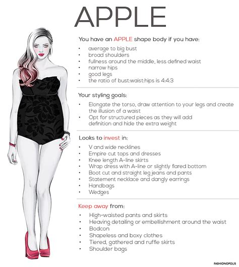 Staple Items To Suit And Apple Figure by Plus Size Fashion Lifestyle Feminism
