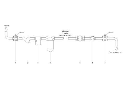 inverted steam trap set screwed international