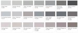clark kensington paint colors home redesign how to inspiration style wax