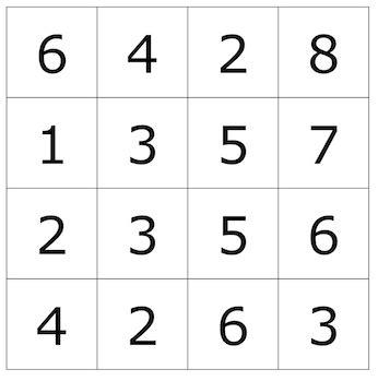 Adjugate Matrix: Definition, Formation & Example - Video ... C- 4x4 Matrix Inverse