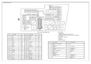fuse diagram for 2006 ford ranger fuse free engine image for user manual