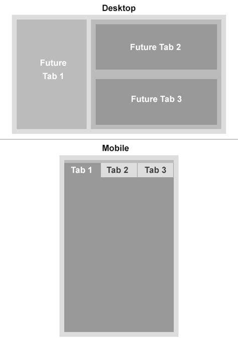 bootstrap ul layout css bootstrap responsive layout in mobile convert to