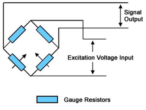 wheatstone bridge voltage output mikro tip pressure transducer