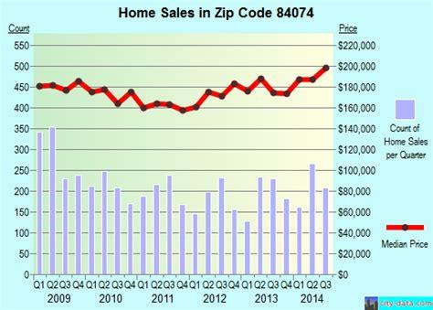 84074 zip code erda utah profile homes apartments