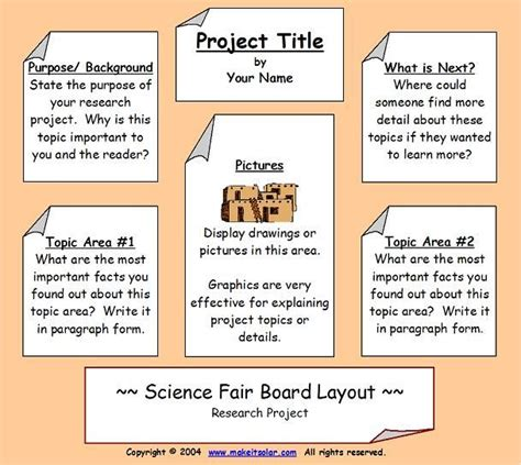 science fair layout template science fair information