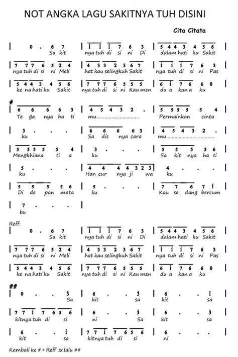 membuat not angka lagu not lagu sakitnya tuh disini lagu dangndut cita citata