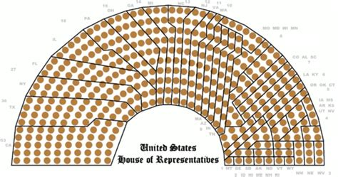 apportionment of house seats by state united states congressional apportionment