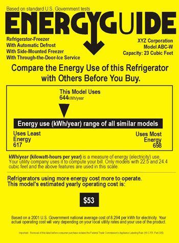 Hair Dryer Energy Conversion lessons