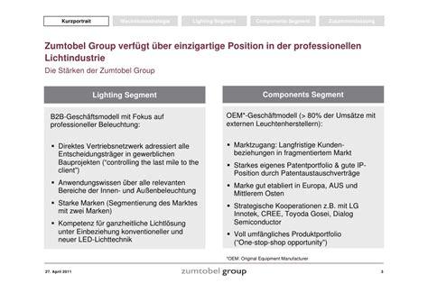 Zusammenfassung Schreiben Muster Managementpr 228 Sentation Zumtobel Beispiel Mittelfristplanung