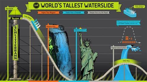 fast epp world s tallest world s tallest steepest fastest waterslide xcitefun net