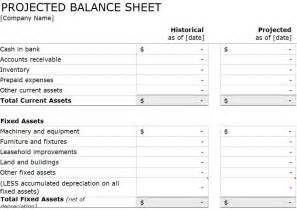 projected balance sheet template projected balance sheet