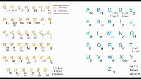 punjabi letter for in punjabi punjabi words in letters poemsrom co