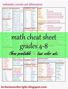 Le chaim on the right is offering a free printable math cheat sheet