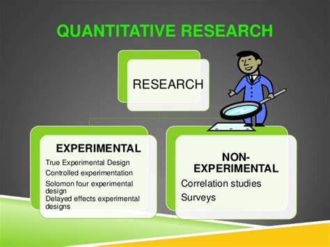 contest design an experimental investigation experimental research