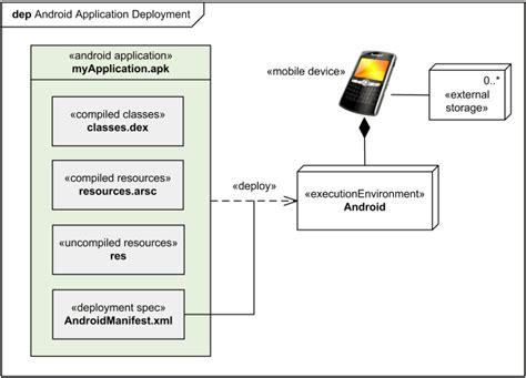 diagram app mobile app diagram gallery