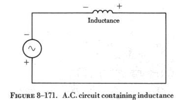current flowing through inductor inductance