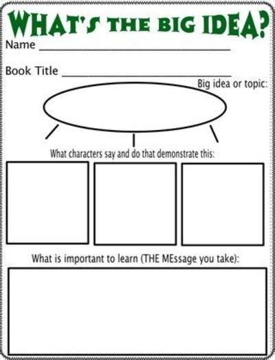 theme graphic organizer school planning juxtapost 85 best edu images on pinterest school drawing