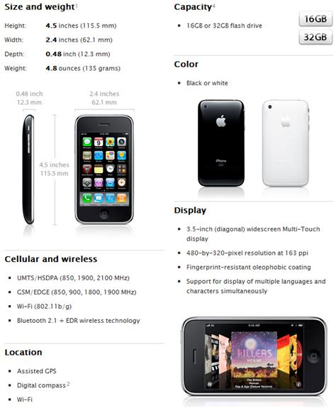 iphone 4s specs iphone 4 vs 4s specs