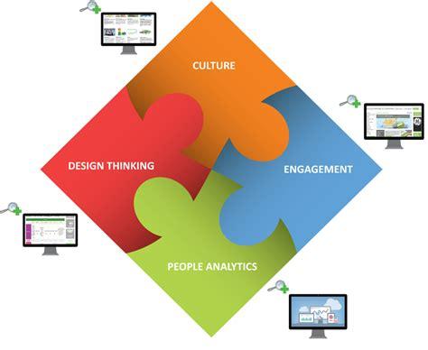 Digital Revolution balance2life gt digital revolution