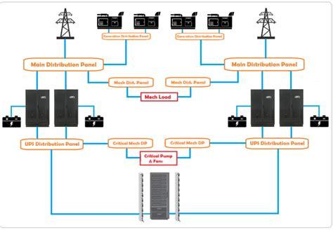 Home Server Network Design by Data Center Power Supply Server Power Supply