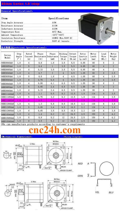 Gelasan Meong Size 0 23 động cơ bước c 243 phanh size 86 cnc24h