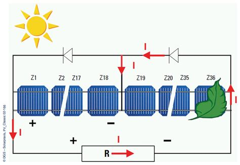 difference between diode and fuse how does a bypass diode work 28 images the difference between solar cell module array samlex