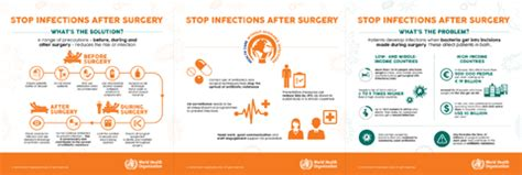 who | global guidelines on the prevention of surgical site