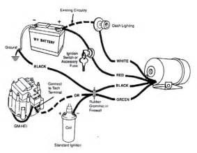 sunpro wiring diagram sunpro uncategorized free wiring diagrams