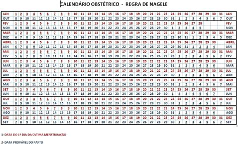 Calendario De Parto Como Calcular A Data Prov 225 Vel Para O Parto From To